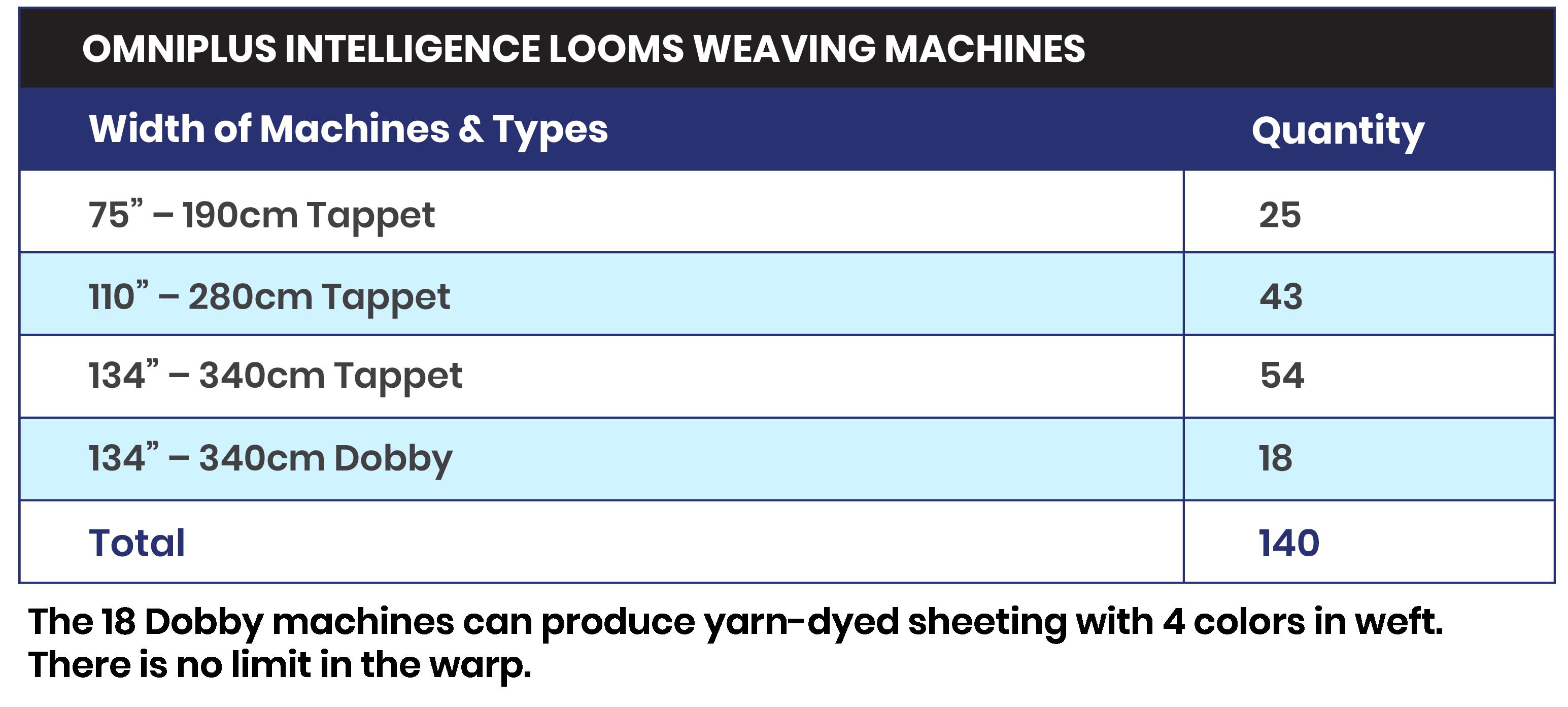 weaving-unit-strength-06